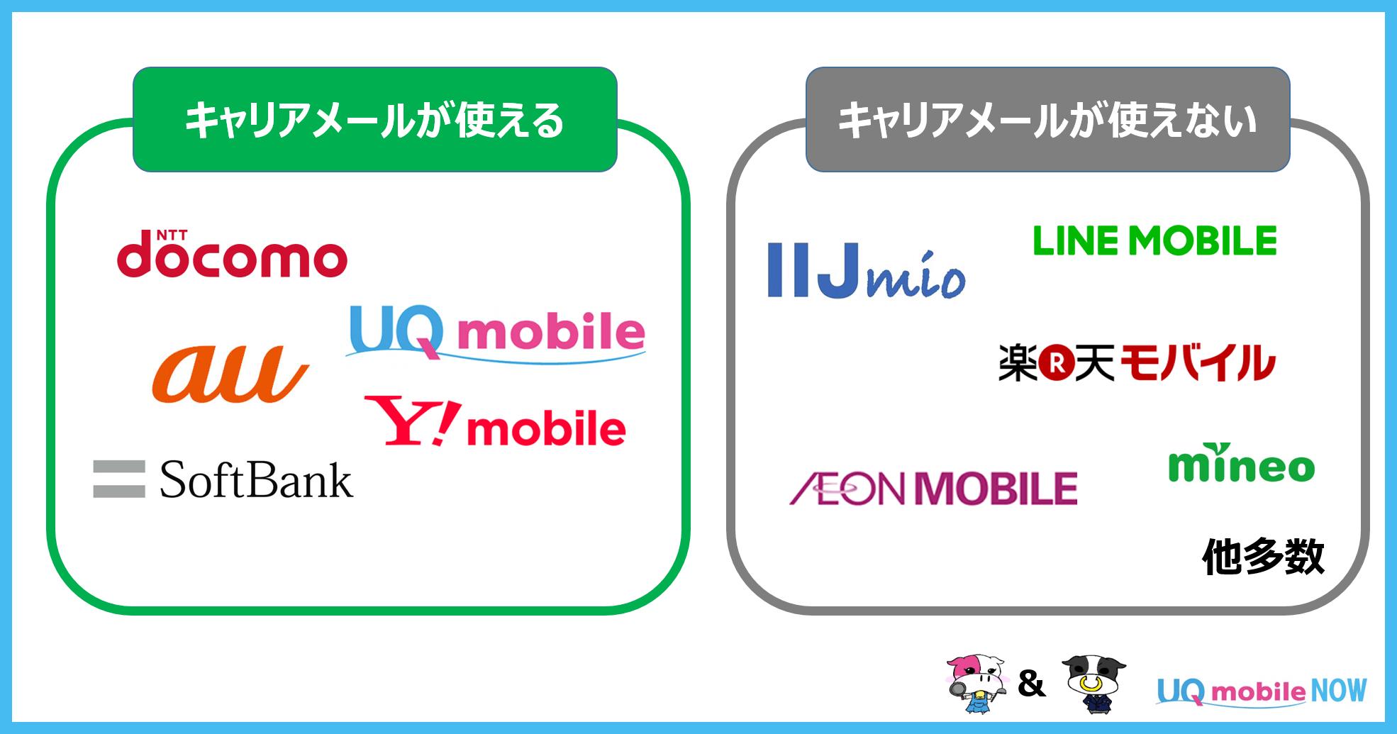 キャリアメール一覧 UQ mobile-...