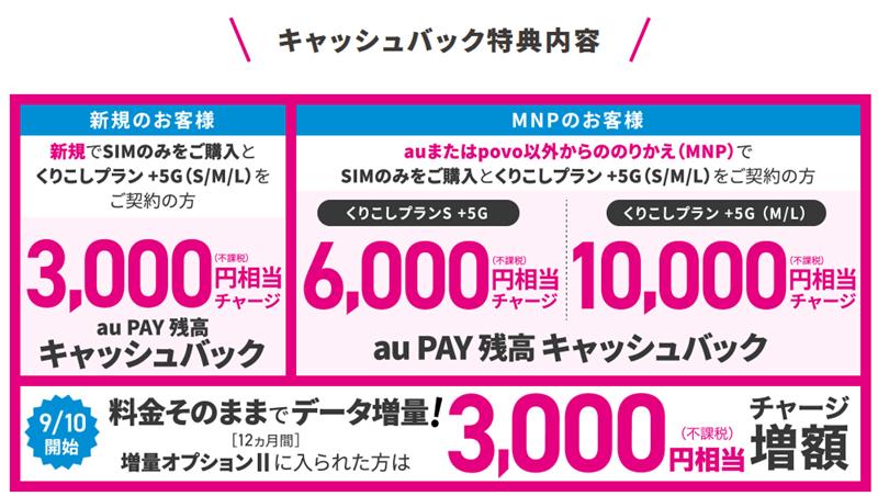 UQモバイルキャッシュバック最高額